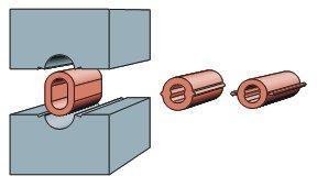 Ovale Pressklemmen für Seilschlaufen